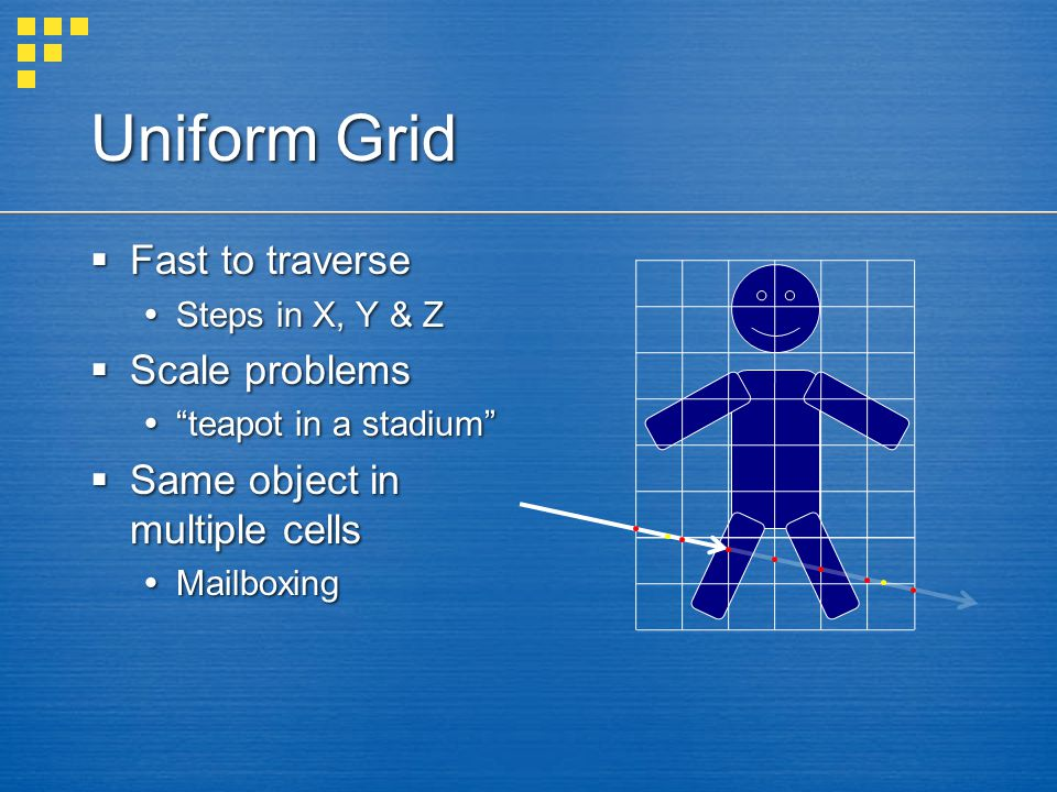 Uniform Grid  Fast to traverse  Steps in X, Y & Z  Scale problems  teapot in a stadium  Same object in multiple cells  Mailboxing
