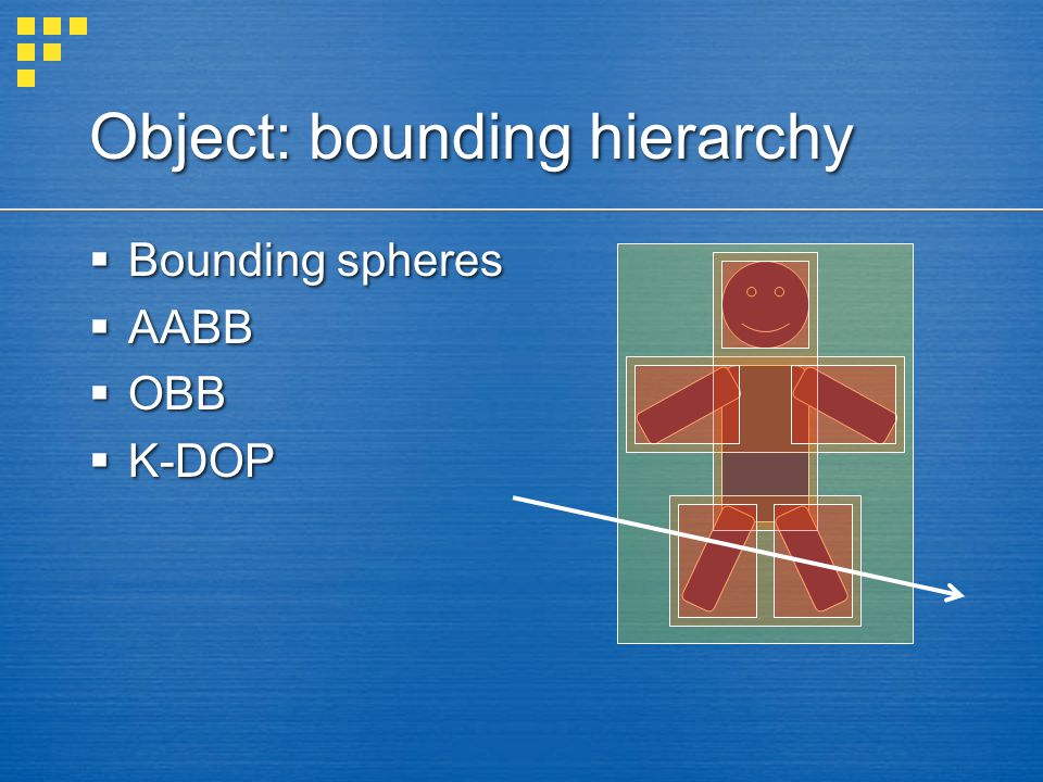 Object: bounding hierarchy  Bounding spheres  AABB  OBB  K-DOP