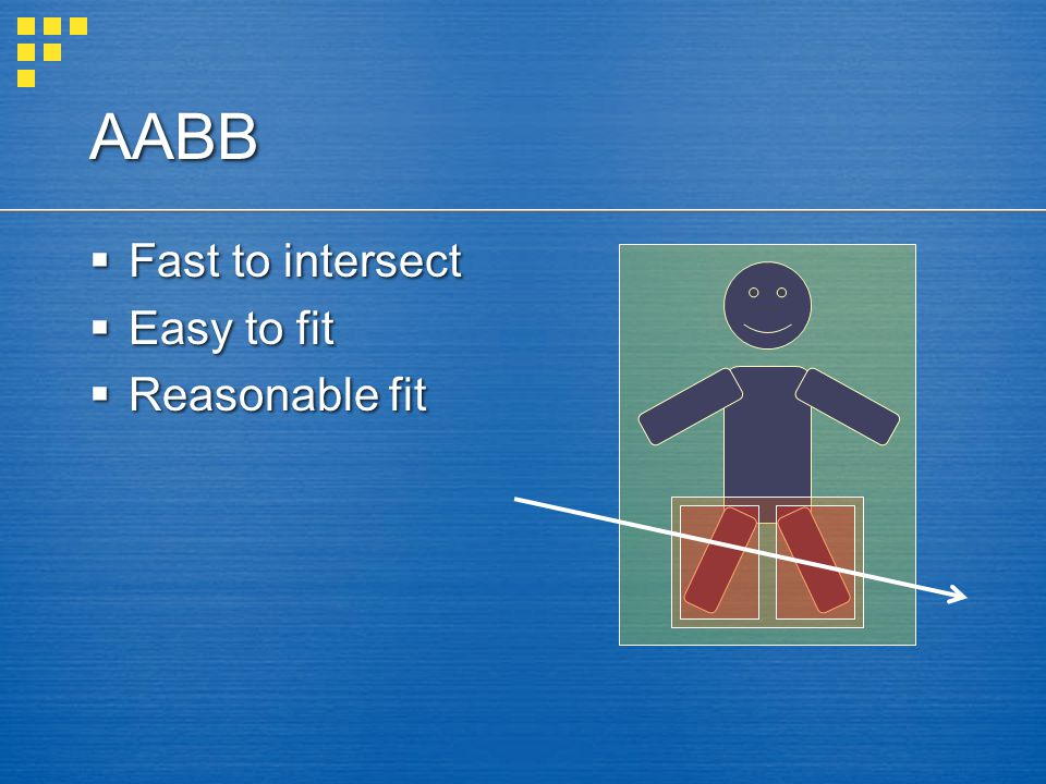 AABB  Fast to intersect  Easy to fit  Reasonable fit
