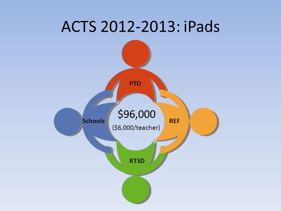 ACTS 2012-2013: iPads PTO SchoolsREF RTSD $96,000 ($6,000/teacher)