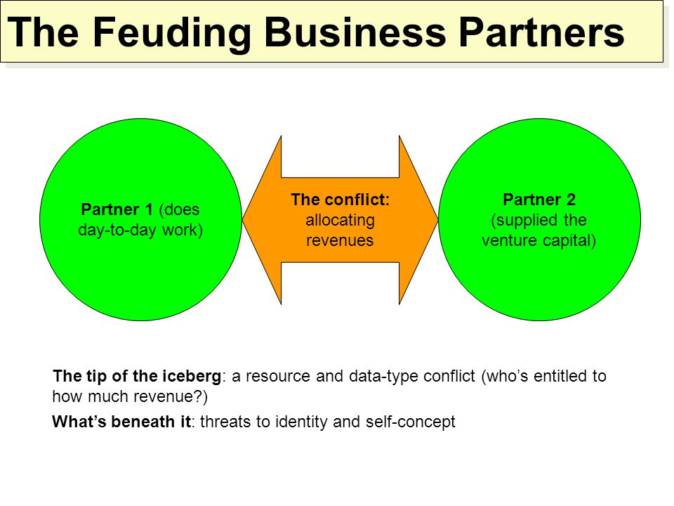 The Feuding Business Partners Partner 1 (does day-to-day work) Partner 2 (supplied the venture capital) The conflict: allocating revenues The tip of t