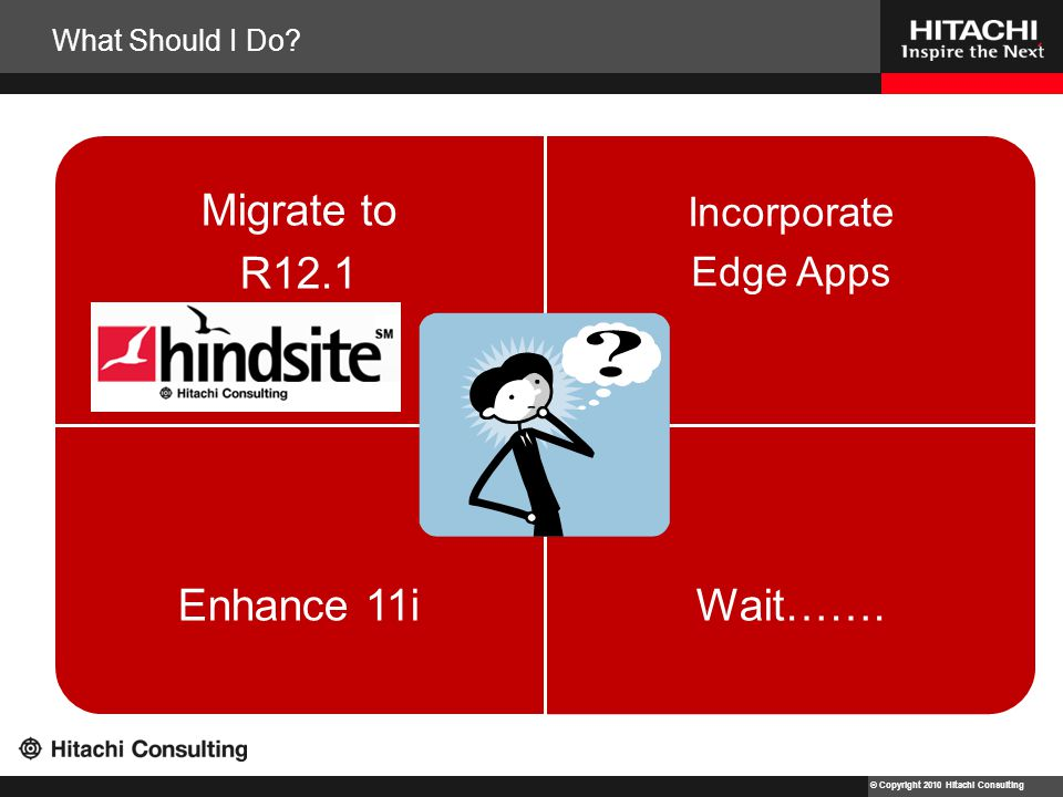 © Copyright 2010 Hitachi Consulting Migrate to R12.1 Incorporate Edge Apps Enhance 11iWait…….