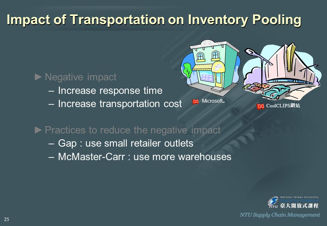 Impact of Transportation on Inventory Pooling ►N►Negative impact –I–Increase response time –I–Increase transportation cost ►P►Practices to reduce the negative impact –G–Gap : use small retailer outlets –M–McMaster-Carr : use more warehouses CoolCLIPS 網站 Microsoft 。 25
