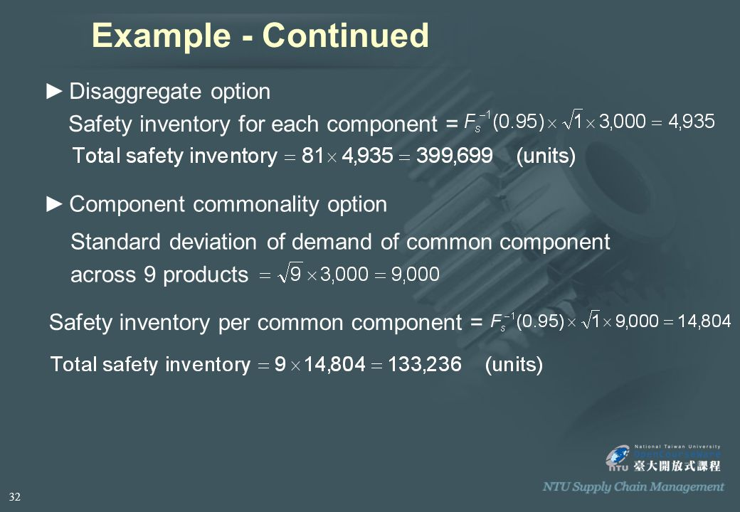 Standard deviation of demand of common component across 9 products Example - Continued ►Disaggregate option Safety inventory for each component = ►Component commonality option Safety inventory per common component = 32