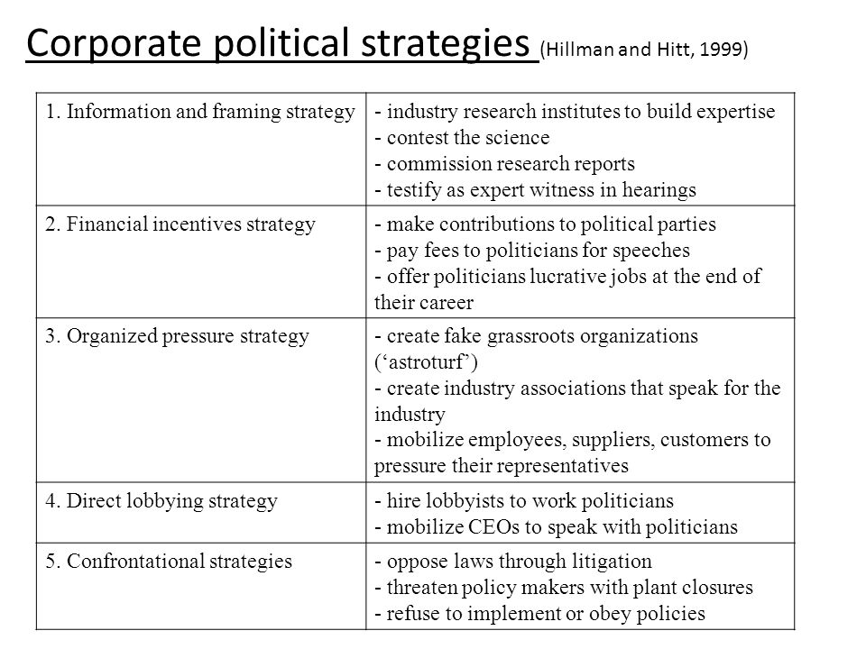 Corporate political strategies (Hillman and Hitt, 1999) 1.