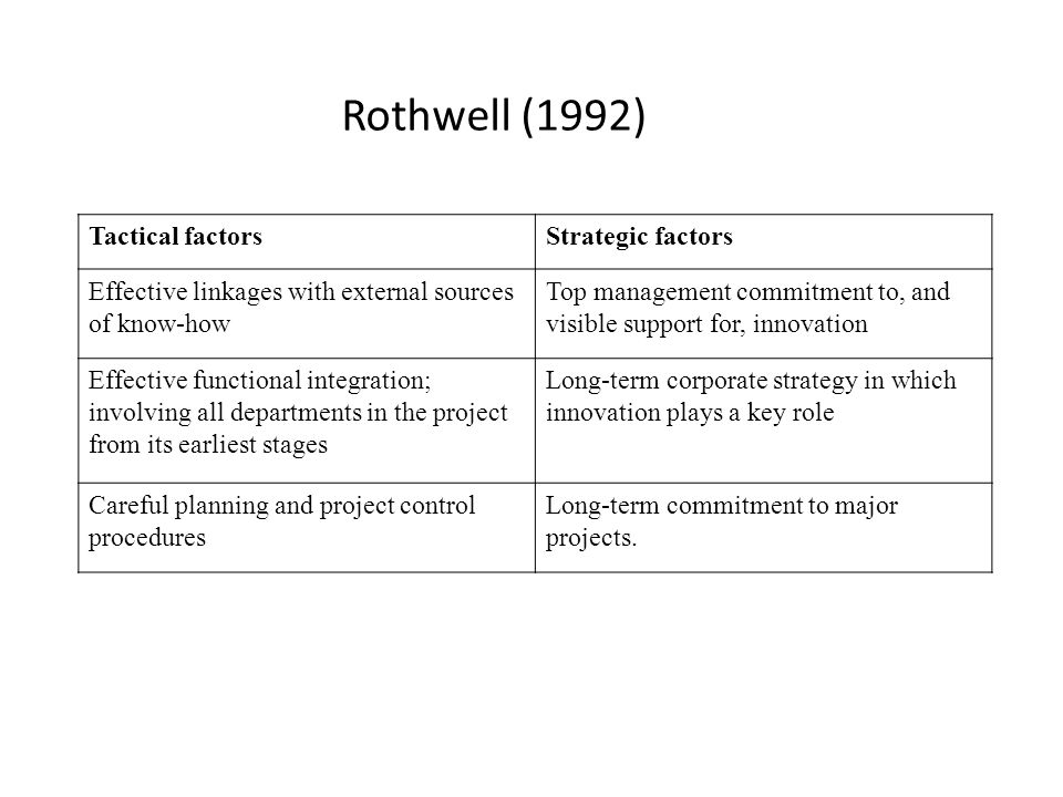 Rothwell (1992) Tactical factorsStrategic factors Effective linkages with external sources of know-how Top management commitment to, and visible support for, innovation Effective functional integration; involving all departments in the project from its earliest stages Long-term corporate strategy in which innovation plays a key role Careful planning and project control procedures Long-term commitment to major projects.