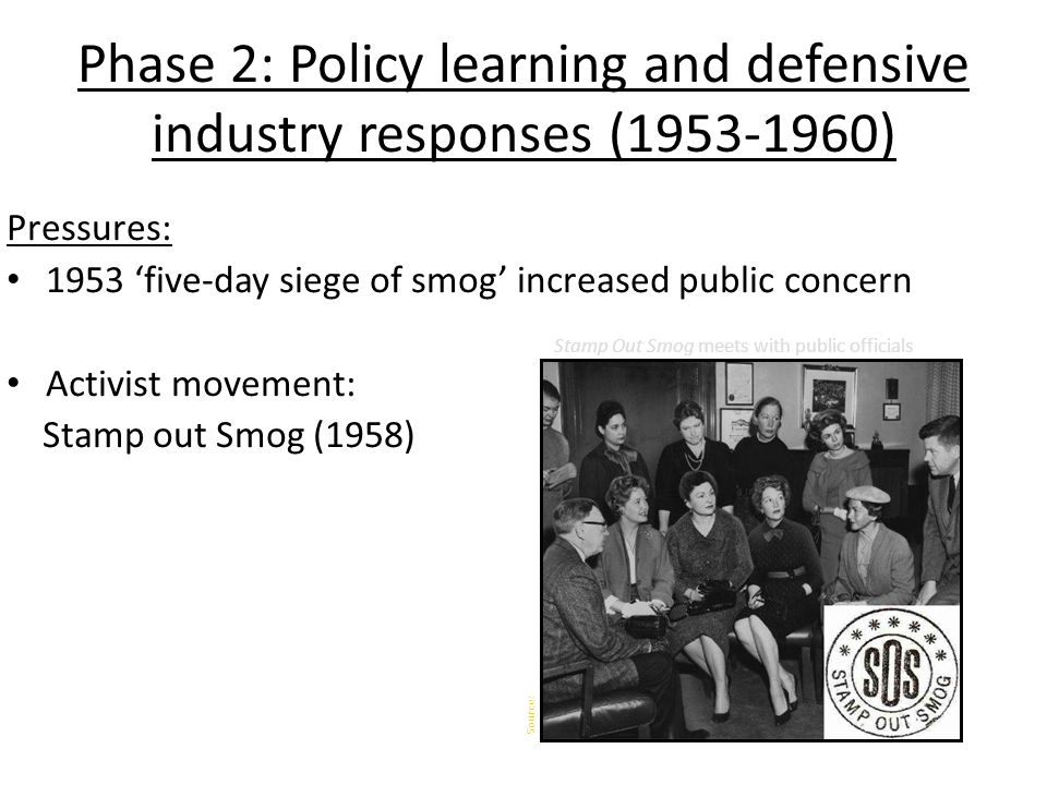 Phase 2: Policy learning and defensive industry responses (1953-1960) Pressures: 1953 'five-day siege of smog' increased public concern Activist movement: Stamp out Smog (1958) Stamp Out Smog meets with public officials Source: Jacobs and Kelly (2008:192)