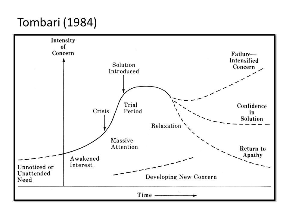 Tombari (1984)