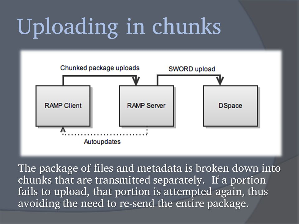 Uploading in chunks The package of files and metadata is broken down into chunks that are transmitted separately.