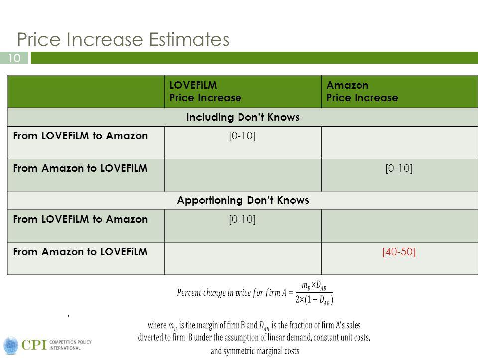 10 Price Increase Estimates LOVEFiLM Price Increase Amazon Price Increase Including Don't Knows From LOVEFiLM to Amazon [0-10] From Amazon to LOVEFiLM [0-10] Apportioning Don't Knows From LOVEFiLM to Amazon [0-10] From Amazon to LOVEFiLM [40-50]