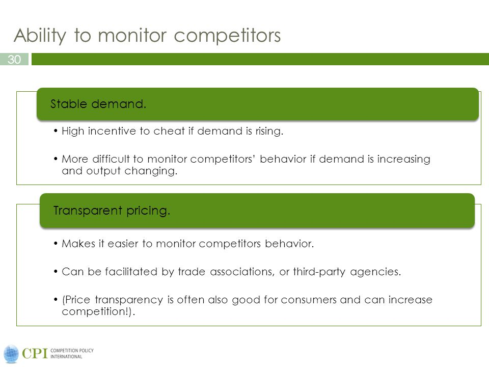 30 Ability to monitor competitors High incentive to cheat if demand is rising.