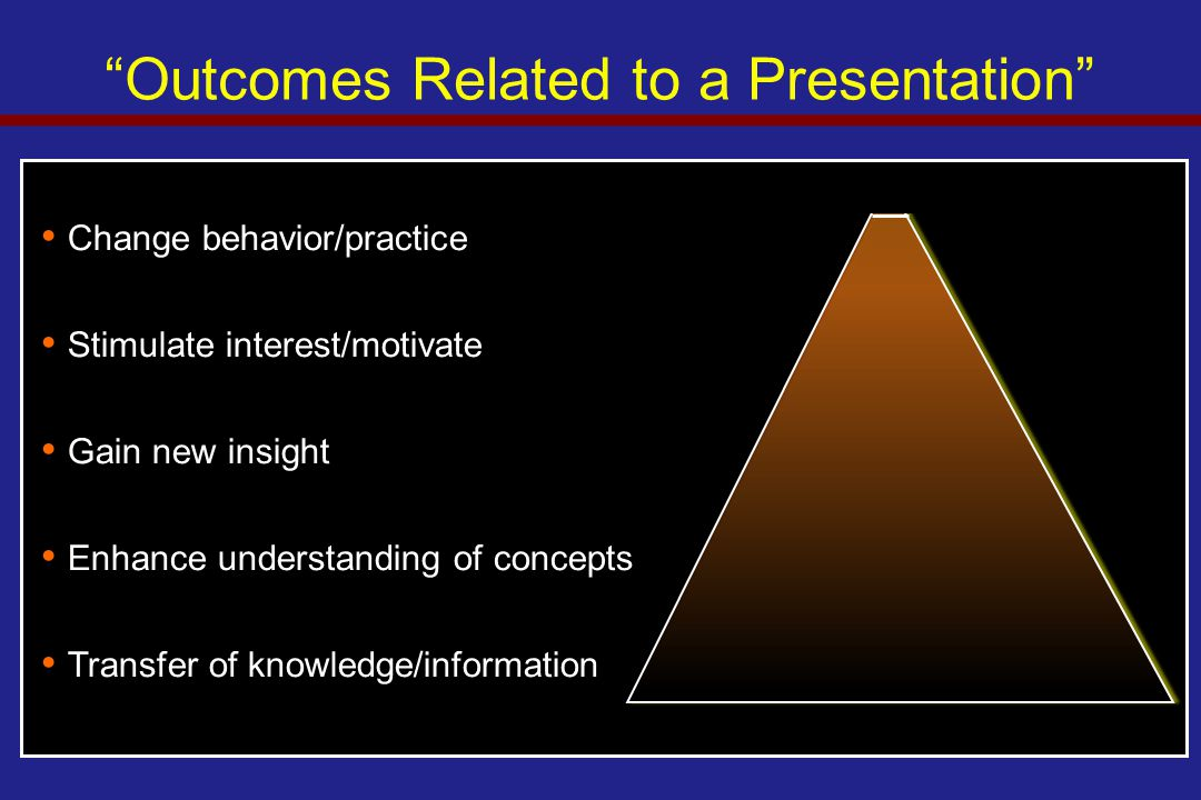 Change behavior/practice Stimulate interest/motivate Gain new insight Enhance understanding of concepts Transfer of knowledge/information Outcomes Related to a Presentation