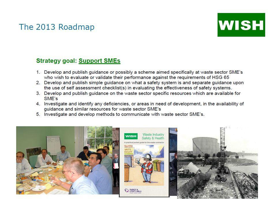 The 2013 Roadmap