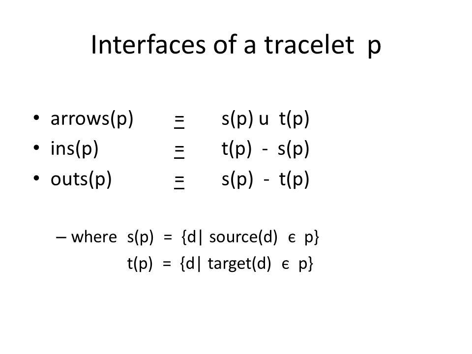 Interfaces of a tracelet p arrows(p) = s(p) u t(p) ins(p) =t(p) - s(p) outs(p) =s(p) - t(p) – where s(p) = {d| source(d) є p} t(p) = {d| target(d) є p