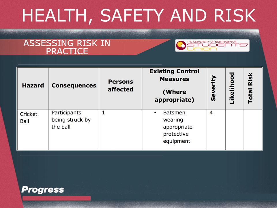 HEALTH, SAFETY AND RISK ASSESSING RISK IN PRACTICE