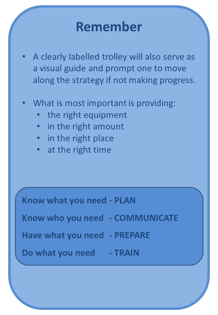 Remember A clearly labelled trolley will also serve as a visual guide and prompt one to move along the strategy if not making progress.