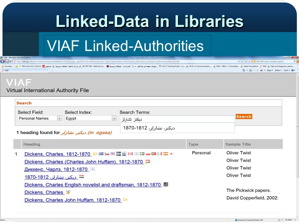 Linked-Data in Libraries VIAF Linked-Authorities