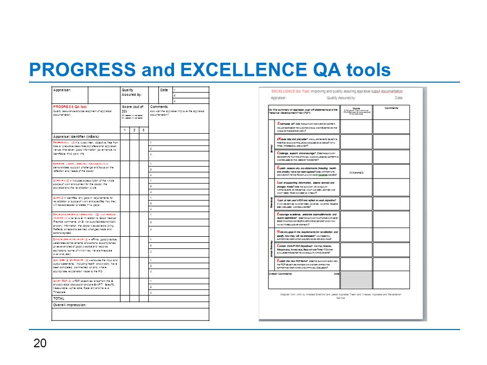 PROGRESS and EXCELLENCE QA tools 20 Appraiser: Quality Assured by: Date 1 2 3 PROGRESS QA tool Quality assurance and development of appraisal documentation Score (out of 20) 0-2 (absent – well done) 0-4 (absent – well done) Comments How can the appraiser improve the appraisal documentation.
