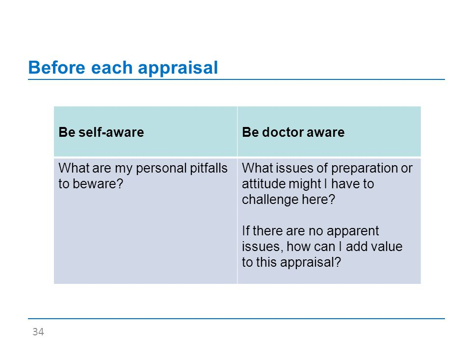 Before each appraisal Be self-awareBe doctor aware What are my personal pitfalls to beware.