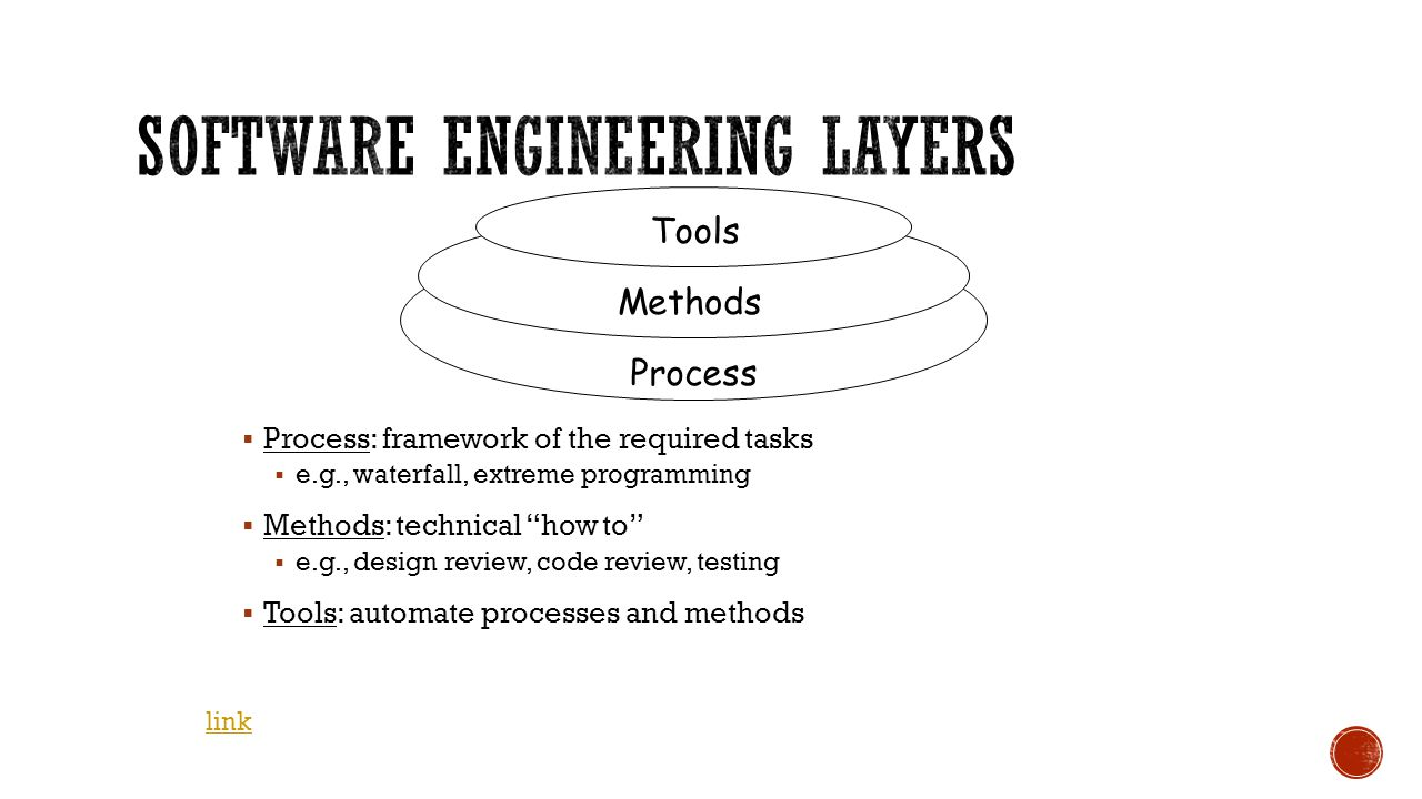  Process: framework of the required tasks  e.g., waterfall, extreme programming  Methods: technical how to  e.g., design review, code review, testing  Tools: automate processes and methods Process Methods Tools link