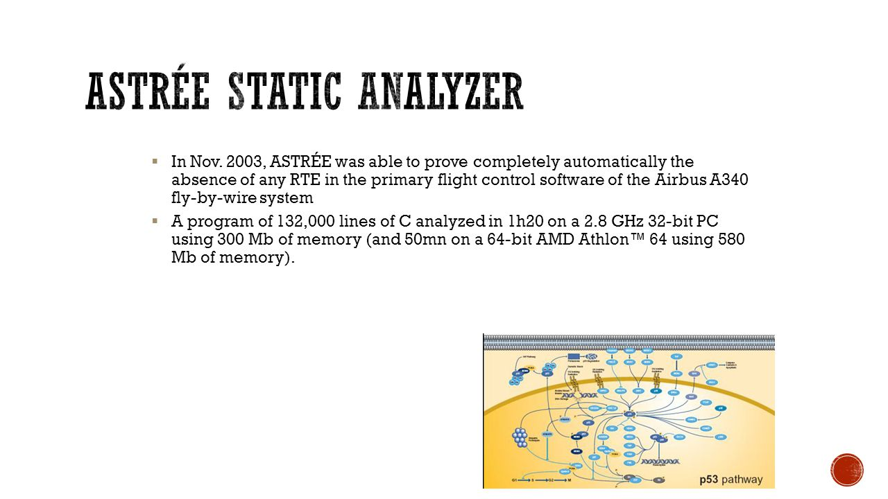  In Nov. 2003, ASTRÉE was able to prove completely automatically the absence of any RTE in the primary flight control software of the Airbus A340 fly