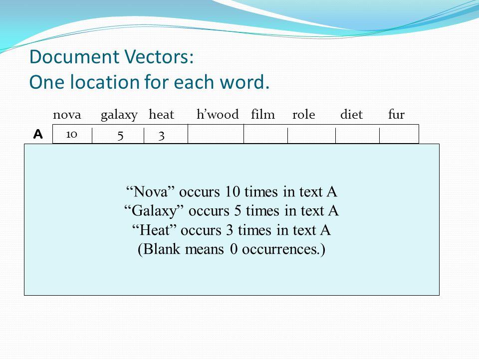 Document Vectors: One location for each word. novagalaxy heath'wood filmroledietfur 10 5 3 5 10 10 8 7 9 10 5 10 10 9 10 5 7 9 6 10 2 8 7 5 1 3 ABCDEF