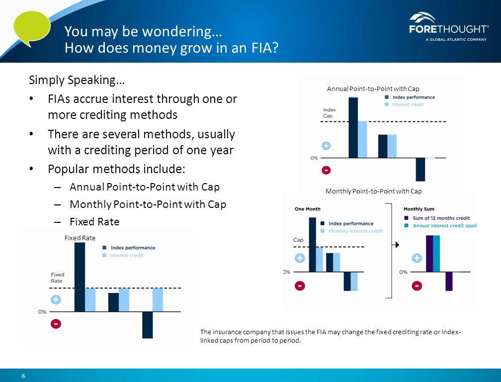 You may be wondering… Do FIAs have limited upside potential.