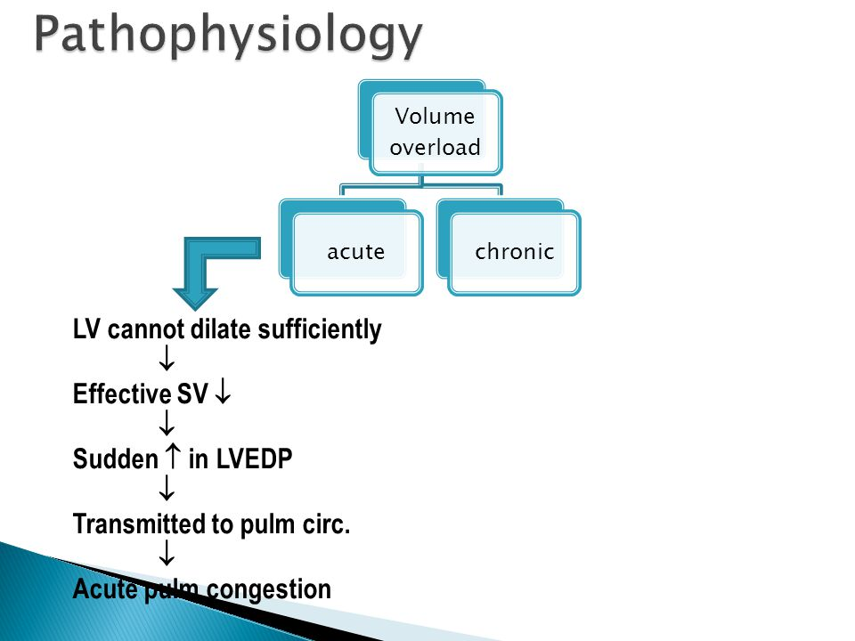 Volume overload acutechronic LV cannot dilate sufficiently  Effective SV   Sudden  in LVEDP  Transmitted to pulm circ.