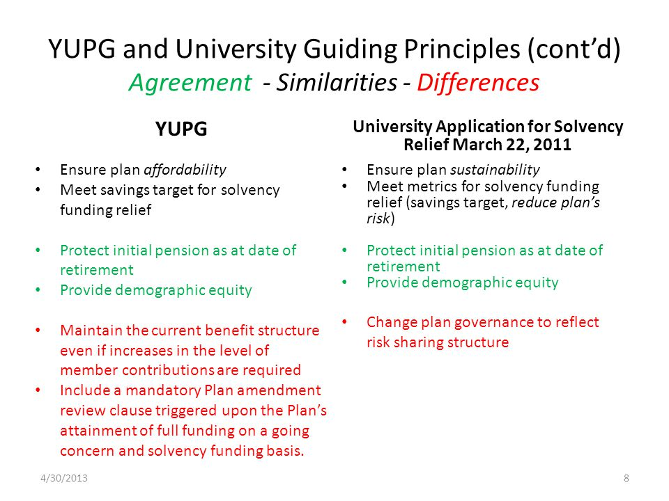 YUPG and University Guiding Principles (cont'd) Agreement - Similarities - Differences University Application for Solvency Relief March 22, 2011 Ensure plan sustainability Meet metrics for solvency funding relief (savings target, reduce plan's risk) Protect initial pension as at date of retirement Provide demographic equity Change plan governance to reflect risk sharing structure YUPG Ensure plan affordability Meet savings target for solvency funding relief Protect initial pension as at date of retirement Provide demographic equity Maintain the current benefit structure even if increases in the level of member contributions are required Include a mandatory Plan amendment review clause triggered upon the Plan's attainment of full funding on a going concern and solvency funding basis.