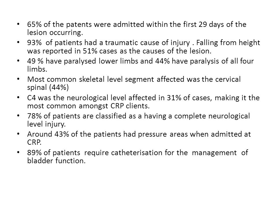 65% of the patents were admitted within the first 29 days of the lesion occurring.