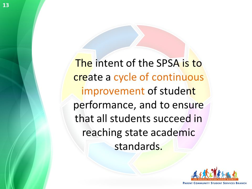 The intent of the SPSA is to create a cycle of continuous improvement of student performance, and to ensure that all students succeed in reaching state academic standards.