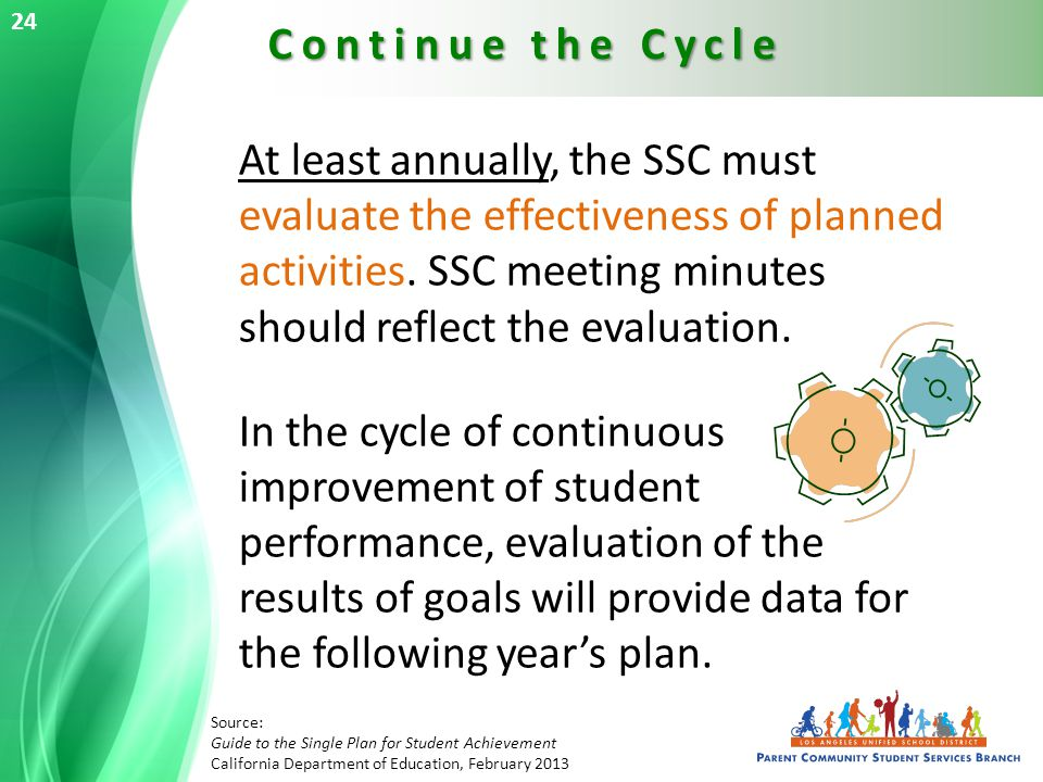 At least annually, the SSC must evaluate the effectiveness of planned activities.