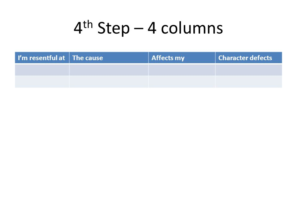 4 th Step – 4 columns I'm resentful atThe causeAffects myCharacter defects