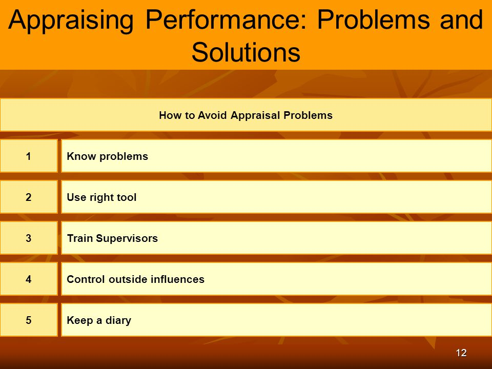 12 Appraising Performance: Problems and Solutions How to Avoid Appraisal Problems 1Know problems 2Use right tool 3Train Supervisors 4Control outside i
