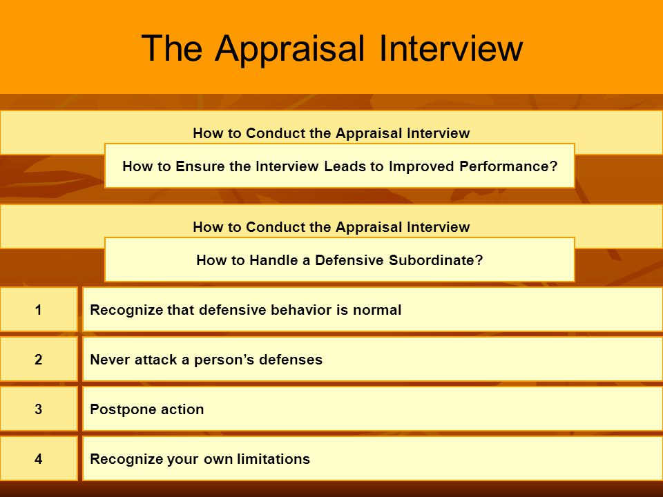 16 The Appraisal Interview How to Conduct the Appraisal Interview 1Recognize that defensive behavior is normal 2Never attack a person's defenses 3Post
