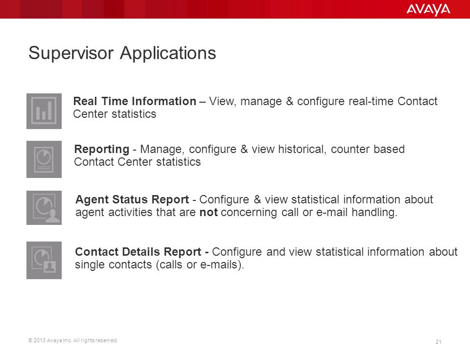 © 2013 Avaya Inc. All rights reserved. 21 Supervisor Applications Real Time Information – View, manage & configure real-time Contact Center statistics