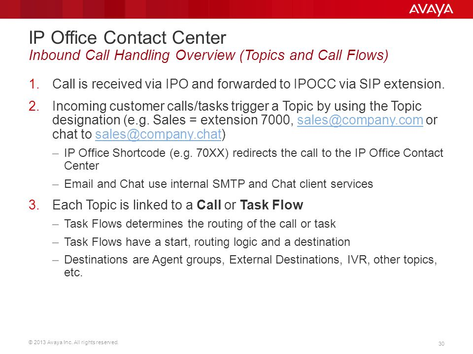 © 2013 Avaya Inc. All rights reserved. 30 IP Office Contact Center Inbound Call Handling Overview (Topics and Call Flows) 1.Call is received via IPO a