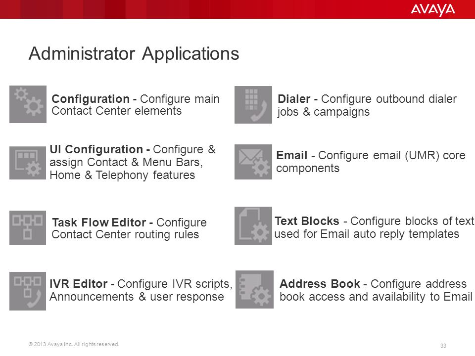 © 2013 Avaya Inc. All rights reserved. 33 Administrator Applications Configuration - Configure main Contact Center elements Task Flow Editor - Configu