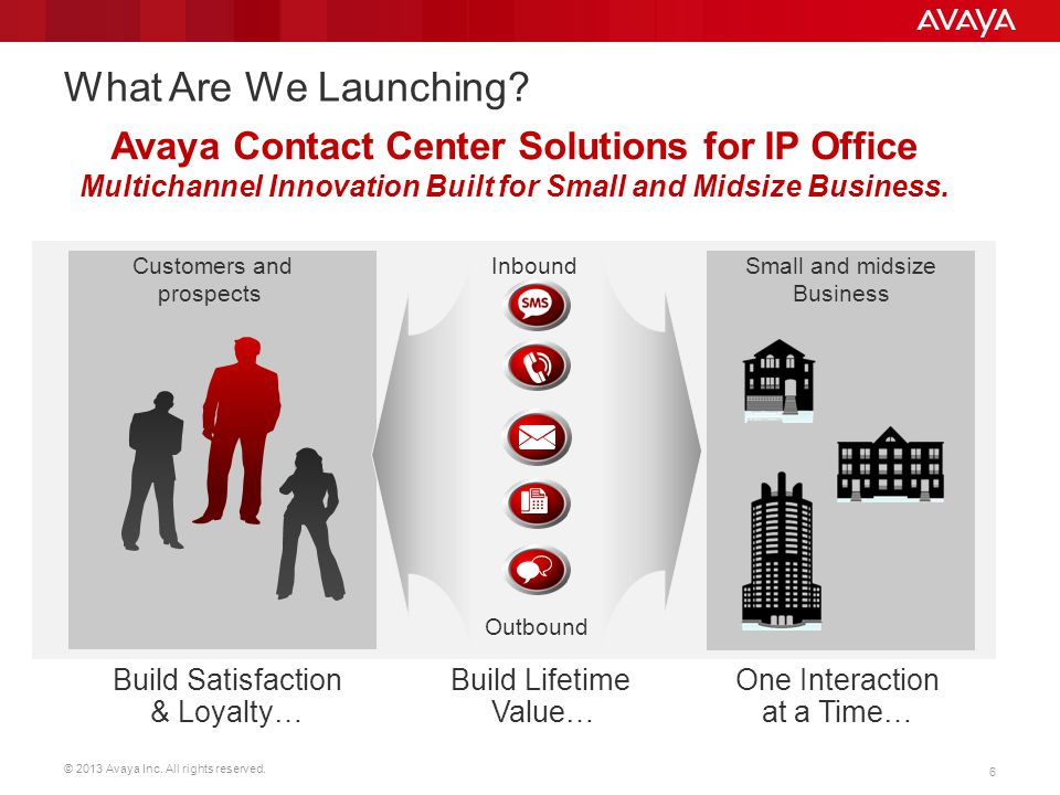 © 2013 Avaya Inc. All rights reserved. 6 What Are We Launching? Inbound Outbound Small and midsize Business Customers and prospects Avaya Contact Cent