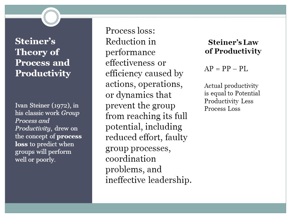 Steiner's Theory of Process and Productivity Ivan Steiner (1972), in his classic work Group Process and Productivity, drew on the concept of process loss to predict when groups will perform well or poorly.