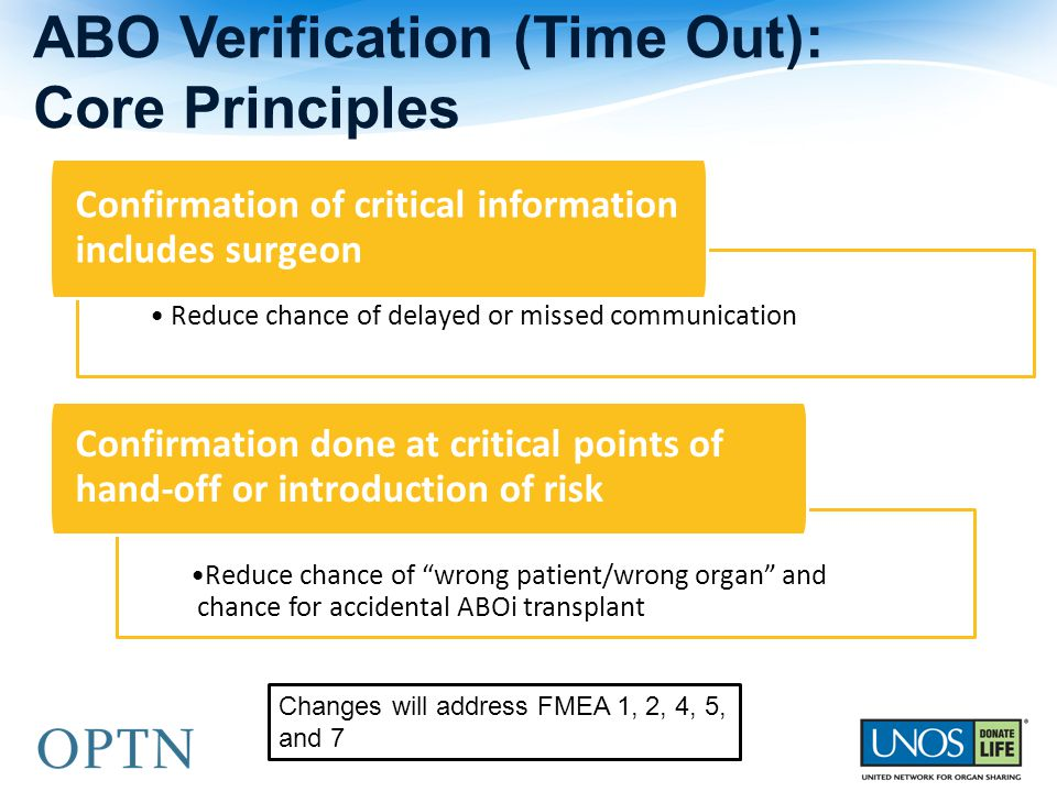 ABO Verification (Time Out): Core Principles Reduce chance of delayed or missed communication Confirmation of critical information includes surgeon Re