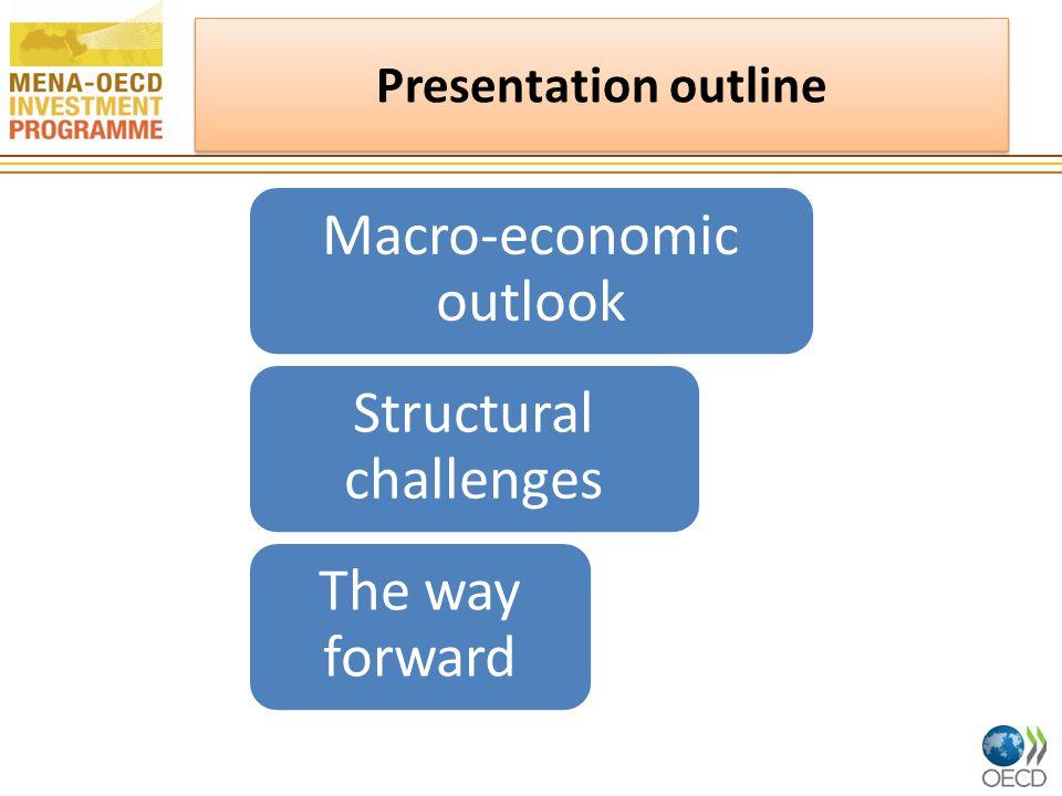The macro-economic near-term outlook is bleak