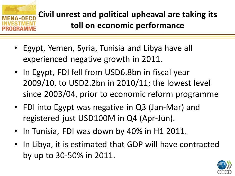 Civil unrest and political upheaval are taking its toll on economic performance Egypt, Yemen, Syria, Tunisia and Libya have all experienced negative growth in 2011.