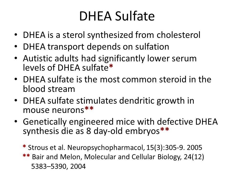 DHEA Sulfate