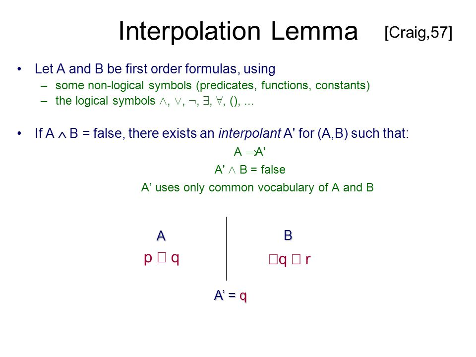 Interpolation Lemma Let A and B be first order formulas, using –some non-logical symbols (predicates, functions, constants) –the logical symbols ^, _, :, 9, 8, (),...