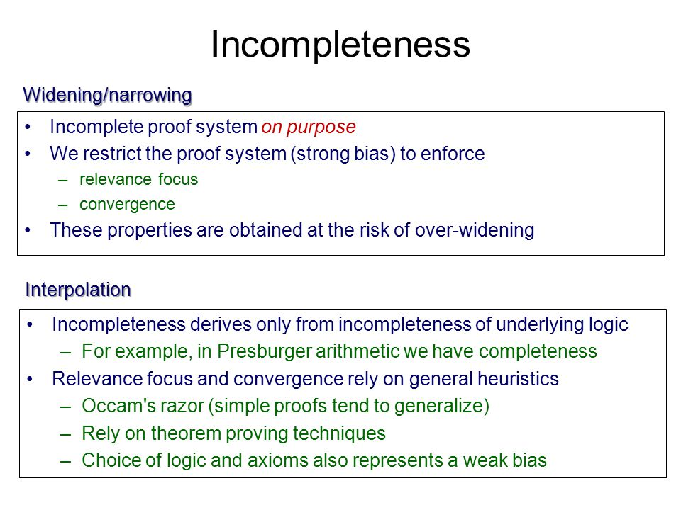 Incompleteness Incomplete proof system on purpose We restrict the proof system (strong bias) to enforce –relevance focus –convergence These properties are obtained at the risk of over-widening Incompleteness derives only from incompleteness of underlying logic – –For example, in Presburger arithmetic we have completeness Relevance focus and convergence rely on general heuristics – –Occam s razor (simple proofs tend to generalize) – –Rely on theorem proving techniques – –Choice of logic and axioms also represents a weak bias Widening/narrowing Interpolation