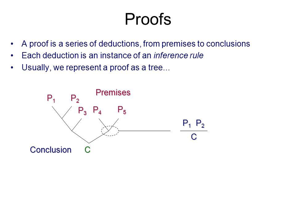 Loop example x 0 = 0 y 0 = 0 x 1 =x 0 +1 y 1 =y 0 +1 TRUE x 0 = 0 Æ y 0 = 0...