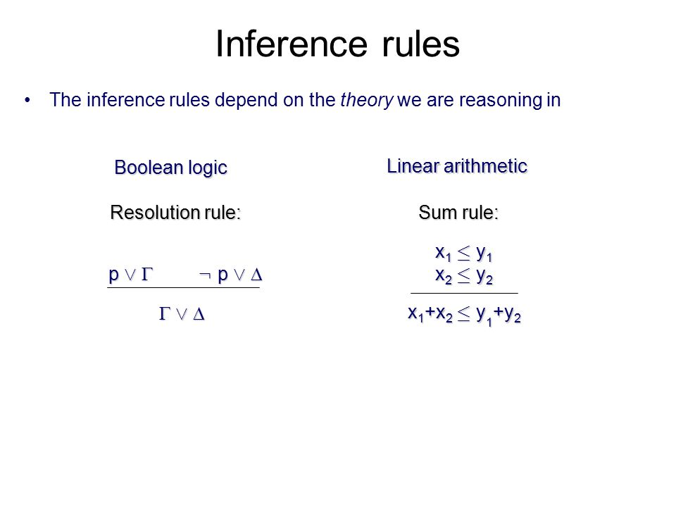 Inference rules The inference rules depend on the theory we are reasoning in p _  : p _  _ _ _ _  Resolution rule: Boolean logic Linear arithmetic x1 · y1x1 · y1x1 · y1x1 · y1 x2 · y2x2 · y2x2 · y2x2 · y2 x 1 +x 2 · y 1 +y 2 Sum rule: