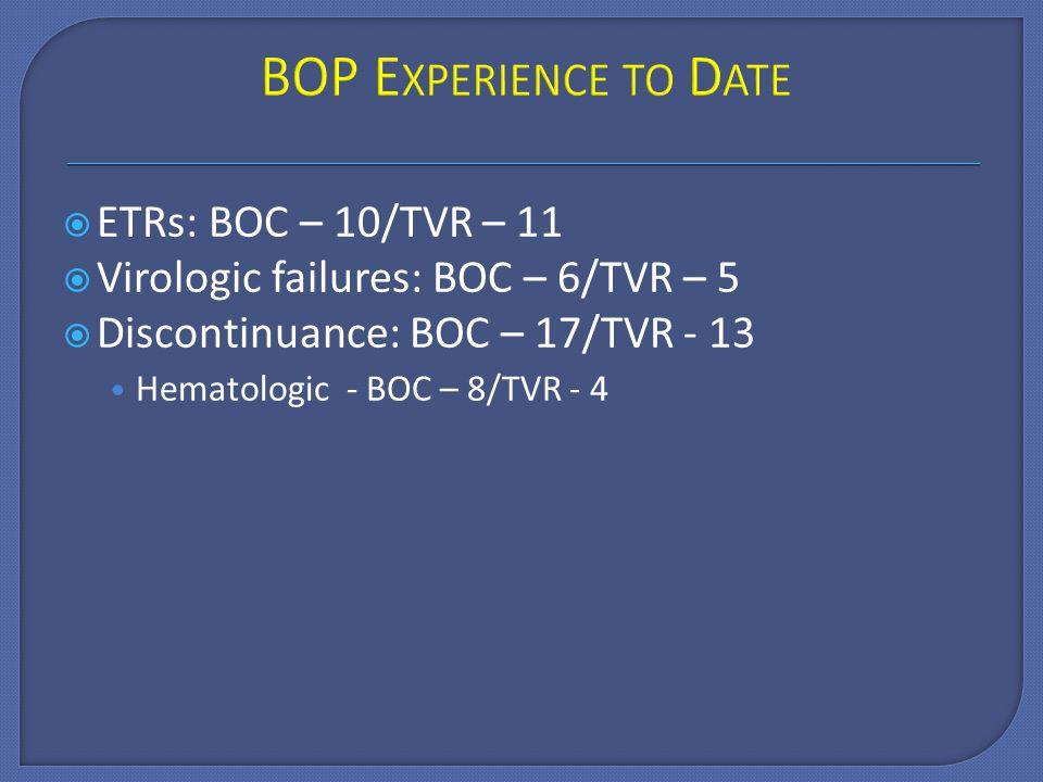  ETRs: BOC – 10/TVR – 11  Virologic failures: BOC – 6/TVR – 5  Discontinuance: BOC – 17/TVR - 13 Hematologic - BOC – 8/TVR - 4