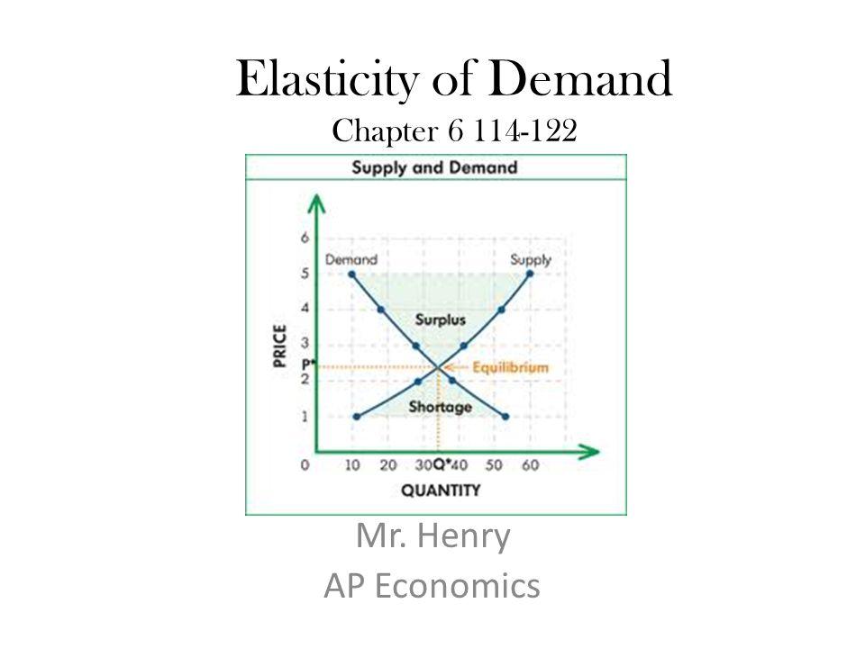 Elasticity of Demand Chapter 6 114-122 Mr. Henry AP Economics